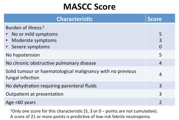 MASCC score