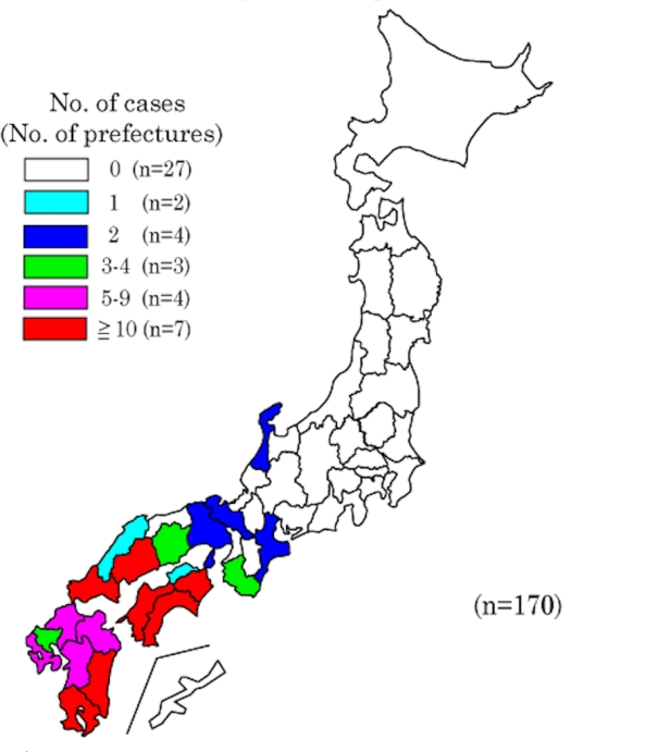 SFTS-Japan