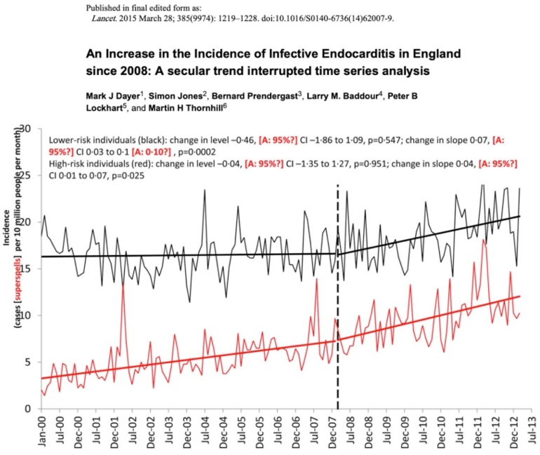 UK-IE-AB-2-2015